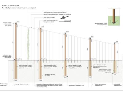Dettaglio esecutivo Archi di pali e cavi per rampicanti