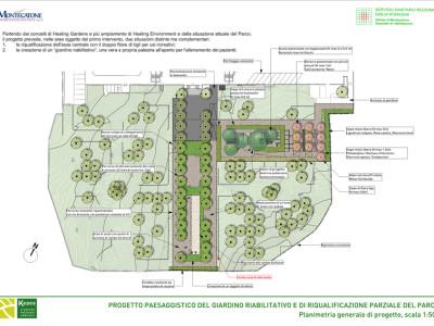Giardino riabilitativo Masterplan
