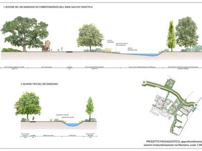Rinaturalizzazione rio Marzano