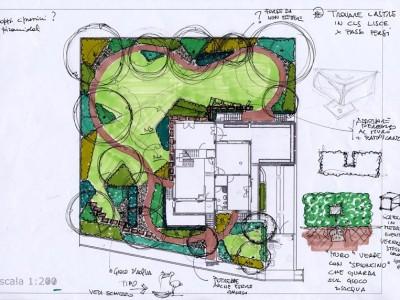 Il giardino delle stagioni kepos giardino paesaggio for Planimetria giardino